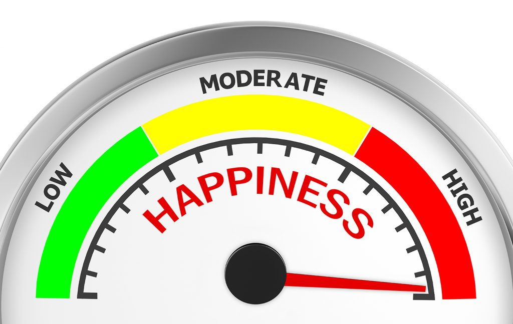 happiness meter showing high levels of happiness by practicing 10 habits